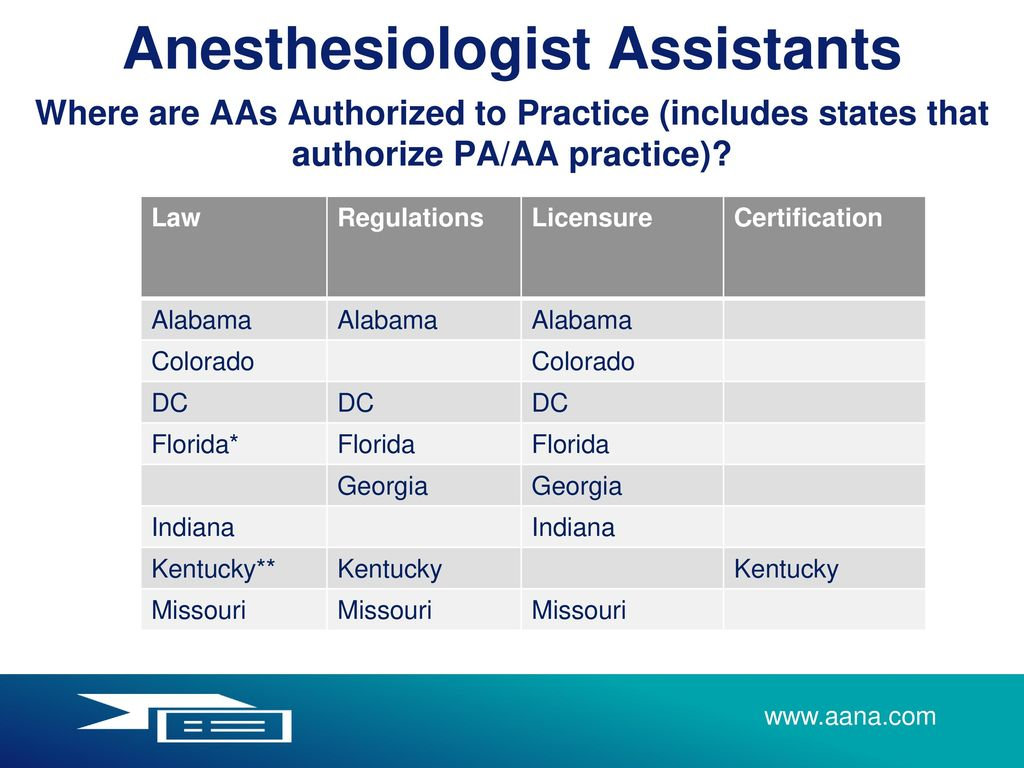 Crna Value In A Changing Environment Ppt Download