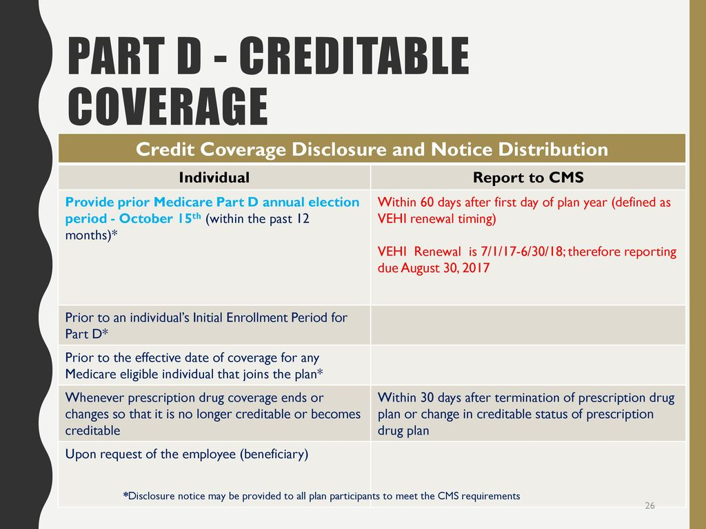 part d creditable coverage