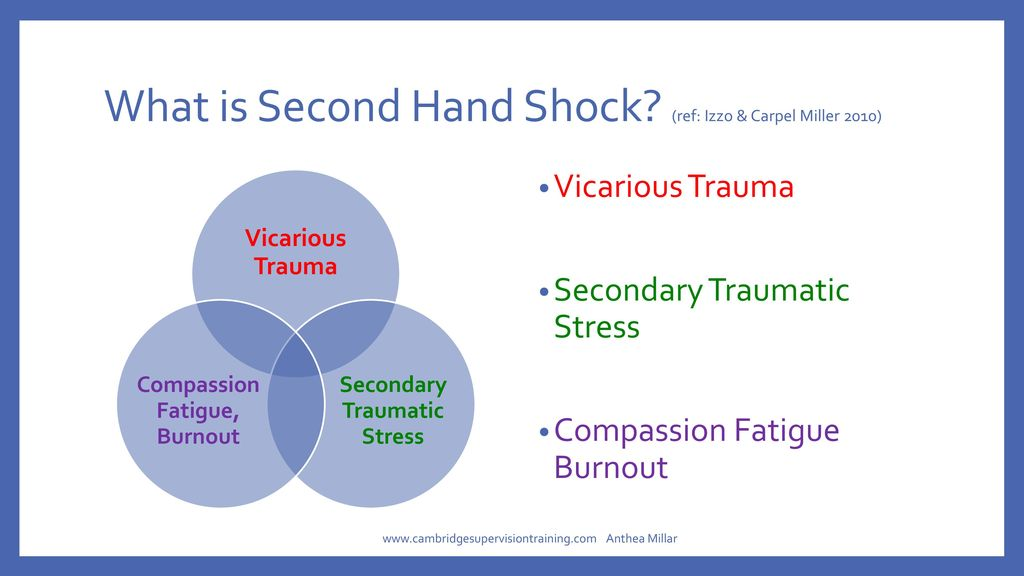 Surviving /& Overcoming Vicarious Trauma Second-Hand Shock