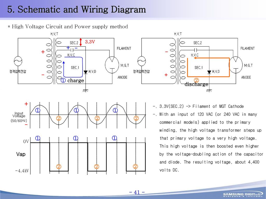 Training Manual Smh1816 Confidential Mwo Business Team Ppt Download High Voltage Wiring Diagram Schematic And