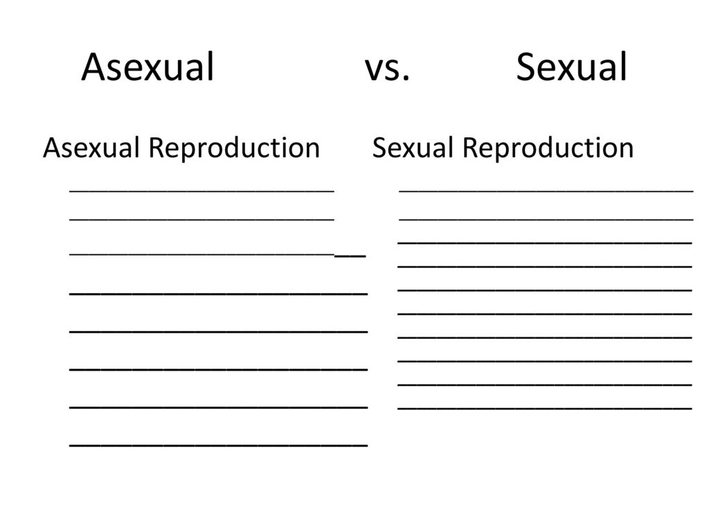 Asexual and sexual reproduction multiple choice quiz instructions