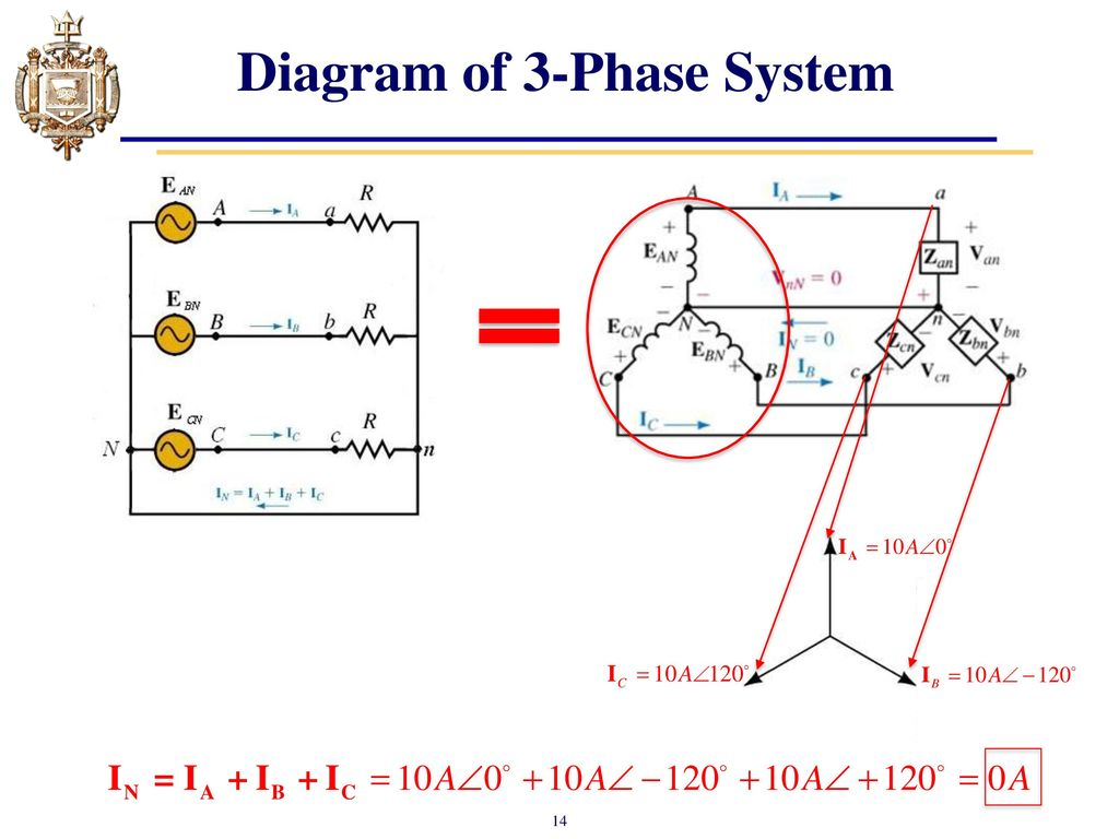 lesson 31 three phase sources and loads ppt download rh slideplayer com