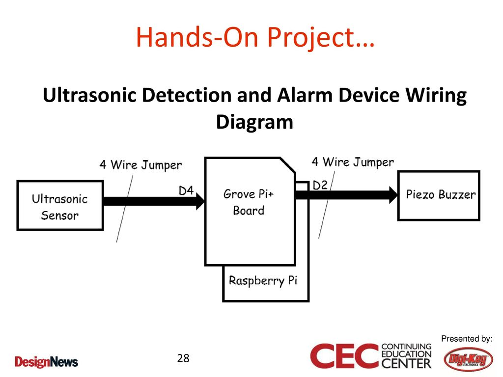 Prototyping Home Automation Concepts Ppt Download Alarm Wiring Basics Ultrasonic Detection And Device Diagram