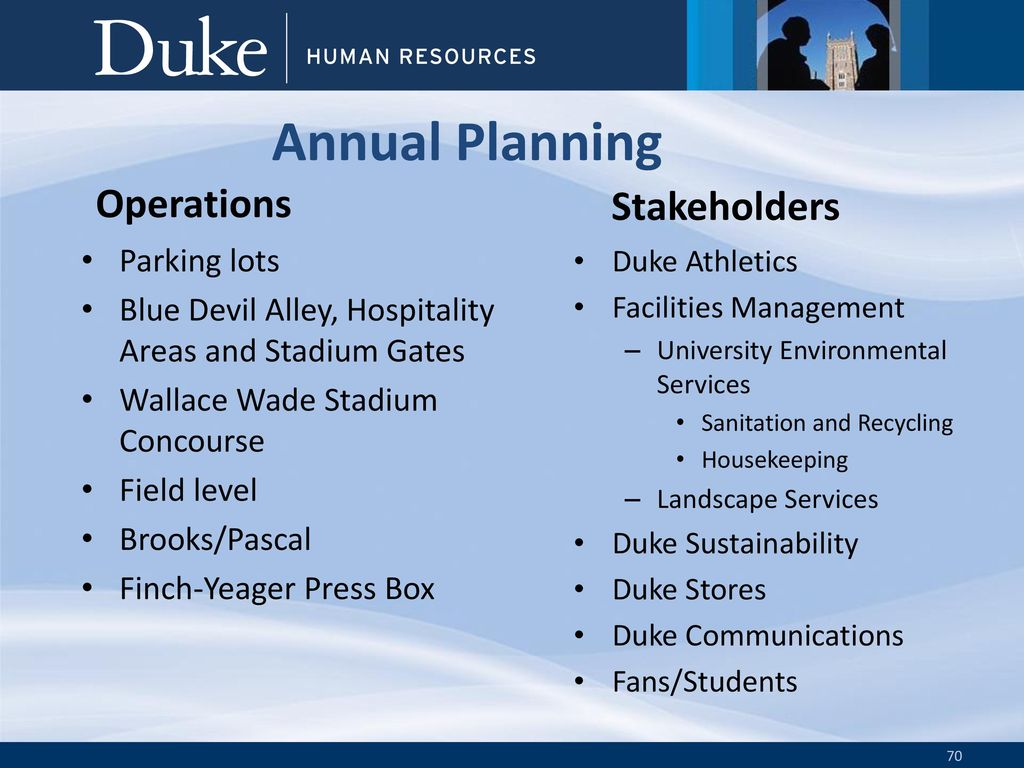 Connecting HR… Serving the Duke Community - ppt download