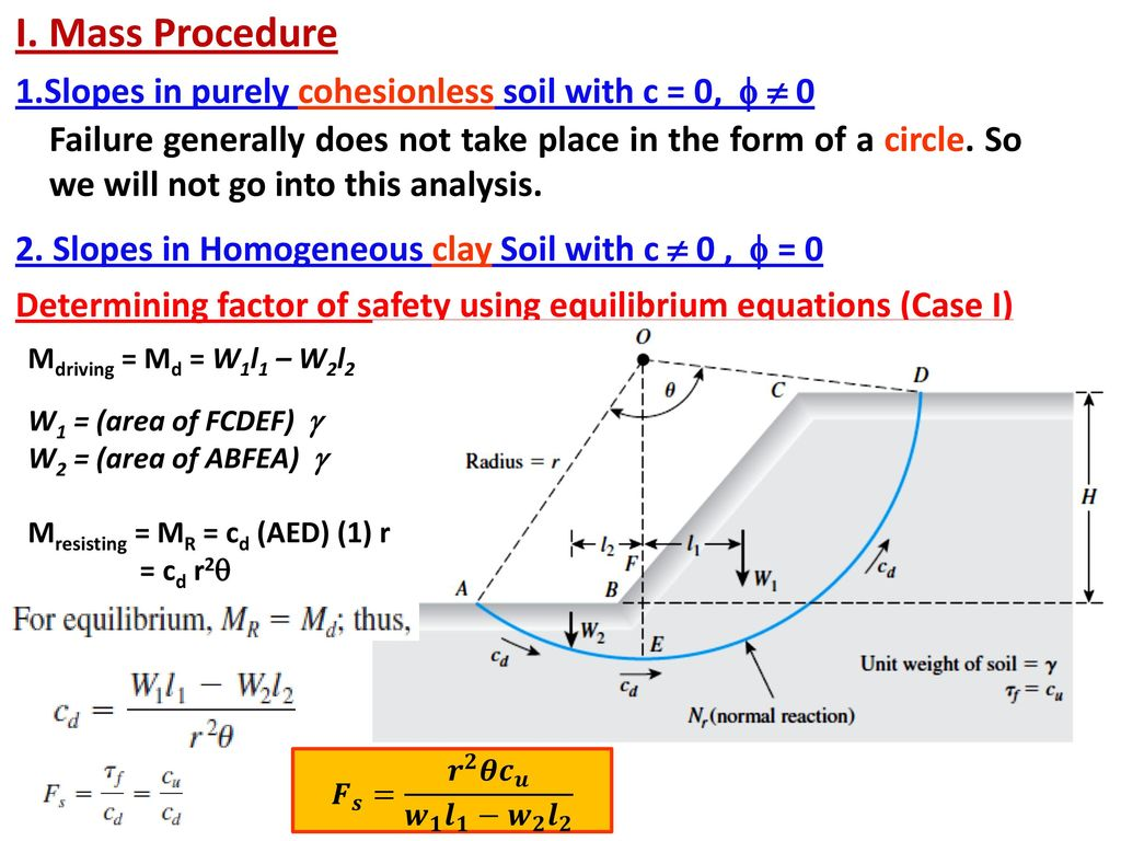 Geotechnical Engineering II CE ppt download