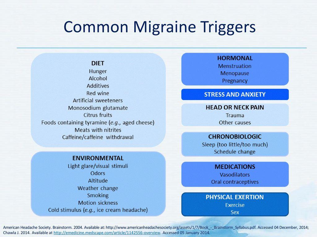 Management Of Migraine Ppt Download