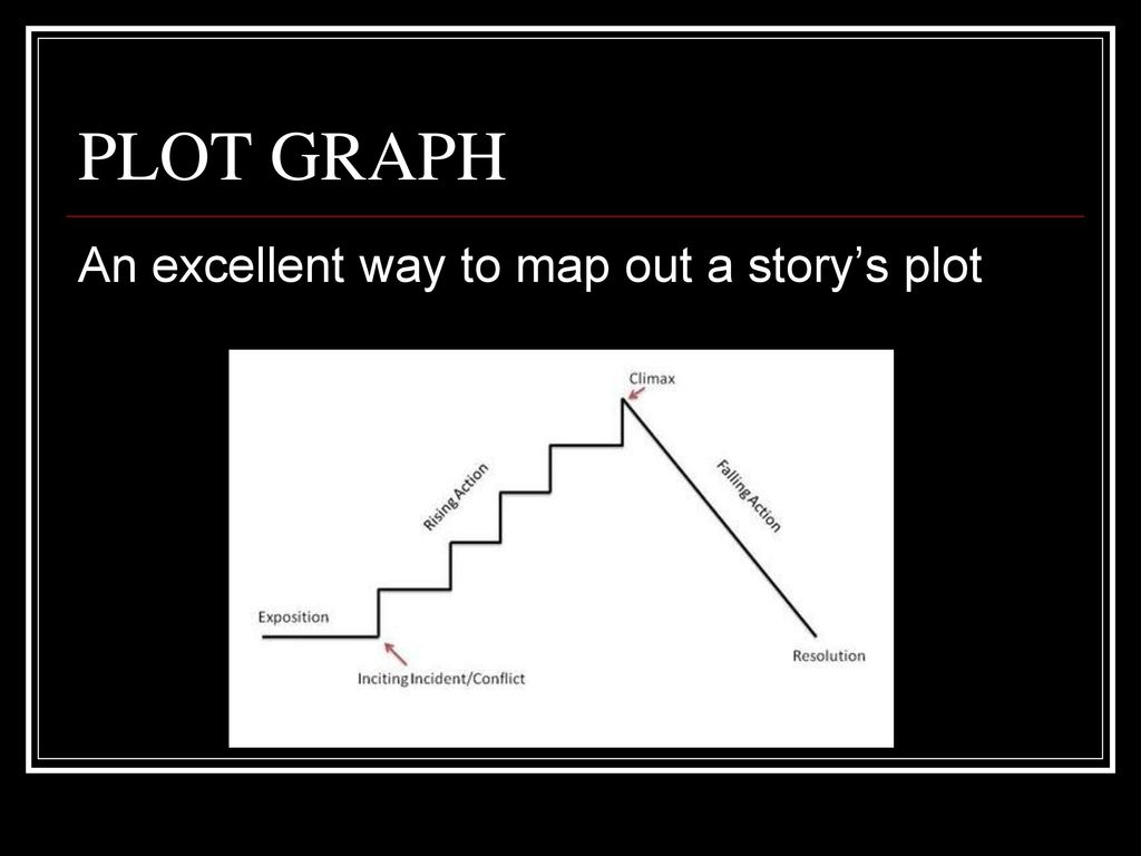 Short Story Elements Ppt Download Plot Diagram 5 Graph An Excellent Way To Map Out A Storys