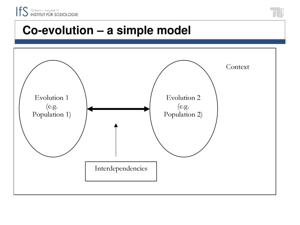 Constitution Extending The Co Evolutionary Perspective Ppt Download