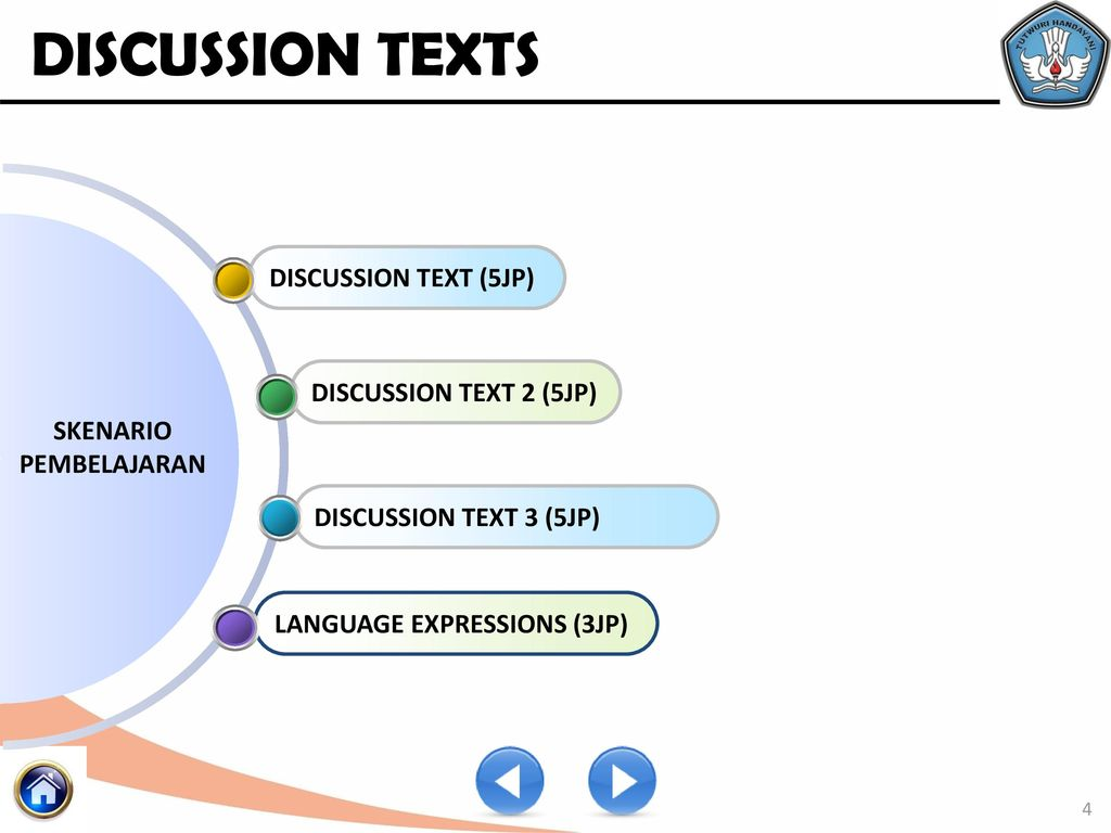 Profesional learning discussion texts ppt video online download discussion text 5jp discussion text 2 5jp skenario ccuart Images