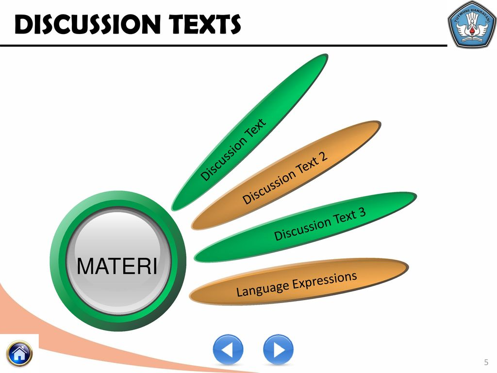 Profesional learning discussion texts ppt video online download materi discussion text discussion text 2 discussion text 3 ccuart Images