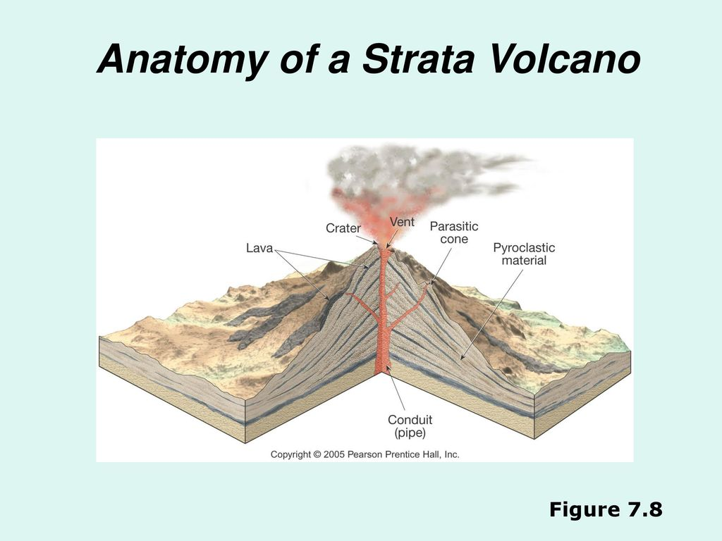 Chapter 7 Fires Within: Igneous Activity - ppt video online download