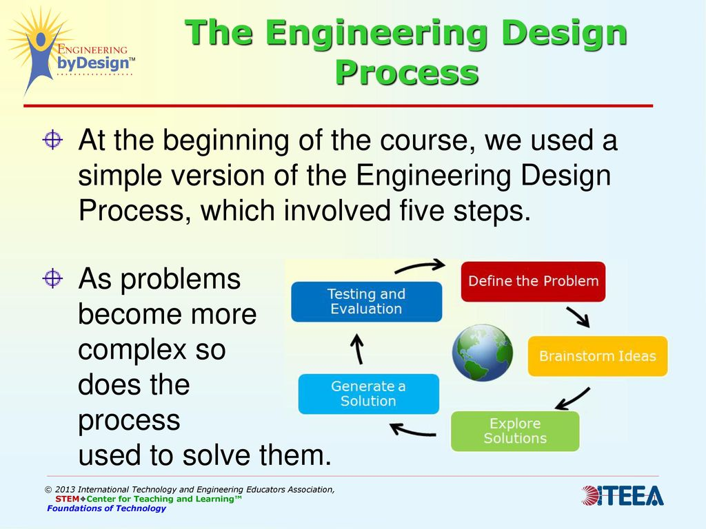 Foundations Of Technology The Engineering Design Process Ppt Download