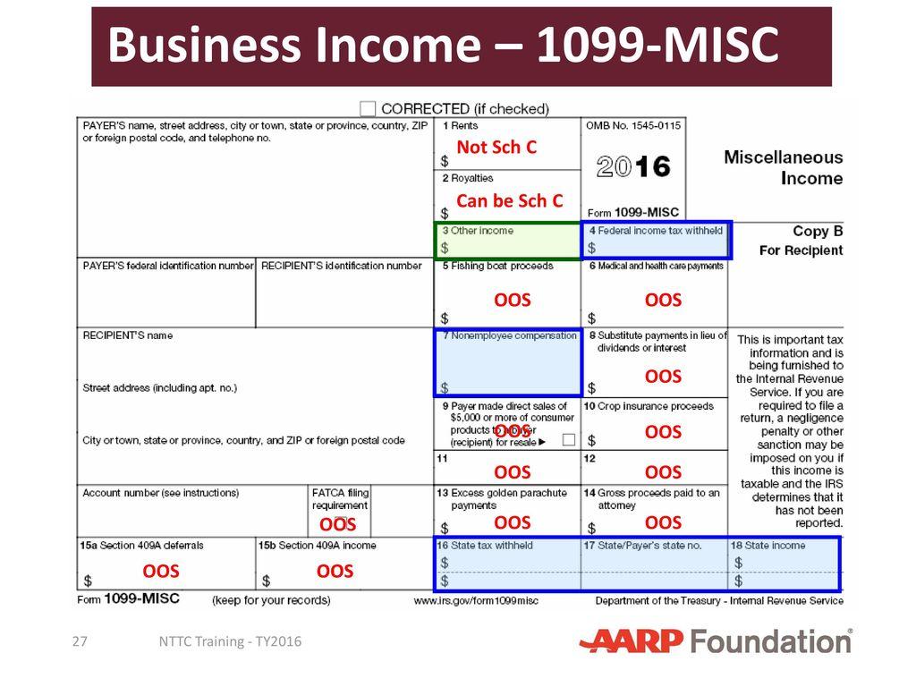 Business Income Form 1040 Line 12 Pub 4012 Pages D 12 To D Ppt