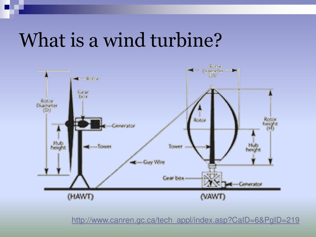 The Physics Of Wind Turbines Ppt Download Turbine Wiring Schematic 3 What