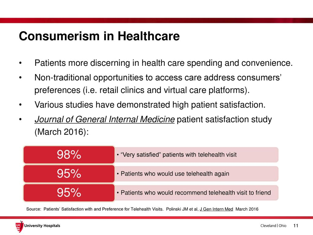Telemedicine: Aligning Technology with High Quality Patient