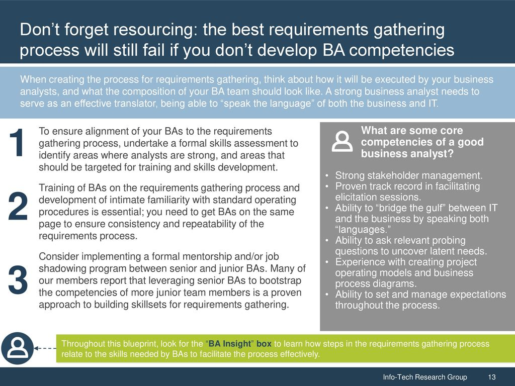 Build a strong approach to business requirements gathering ppt dont forget resourcing the best requirements gathering process will still fail if you friedricerecipe Image collections
