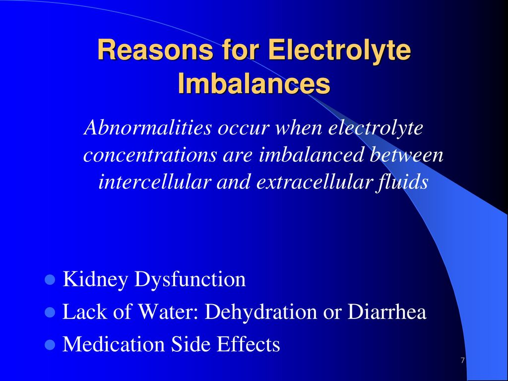 Electrolyte Imbalance Ppt Download