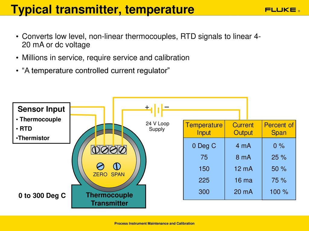 Ppt Download Temperature Sensor Current Loop Transmitter Typical