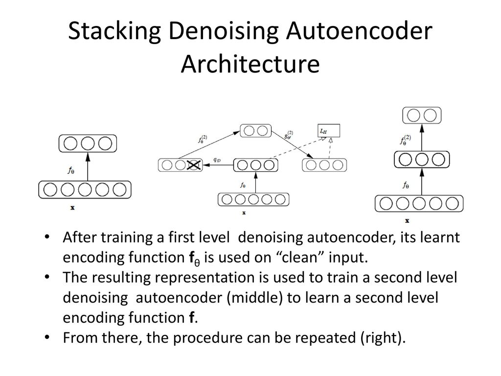 Deep Learning a k o  Neural Network  - ppt download
