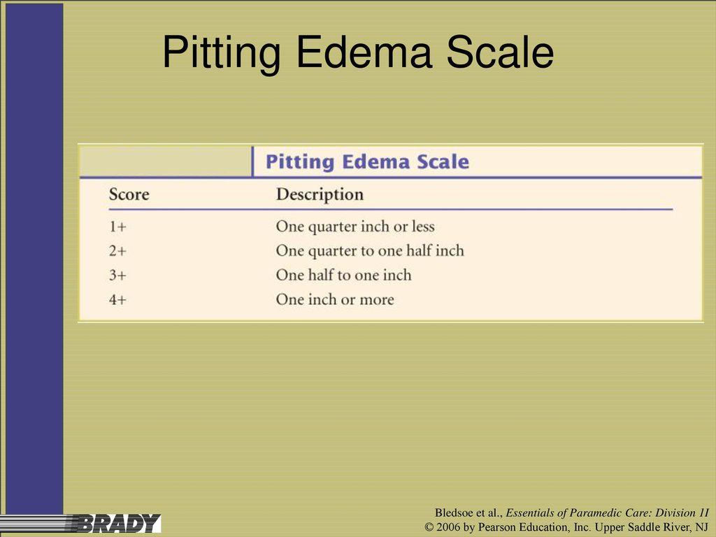 Division 2 Patient Assessment - ppt download