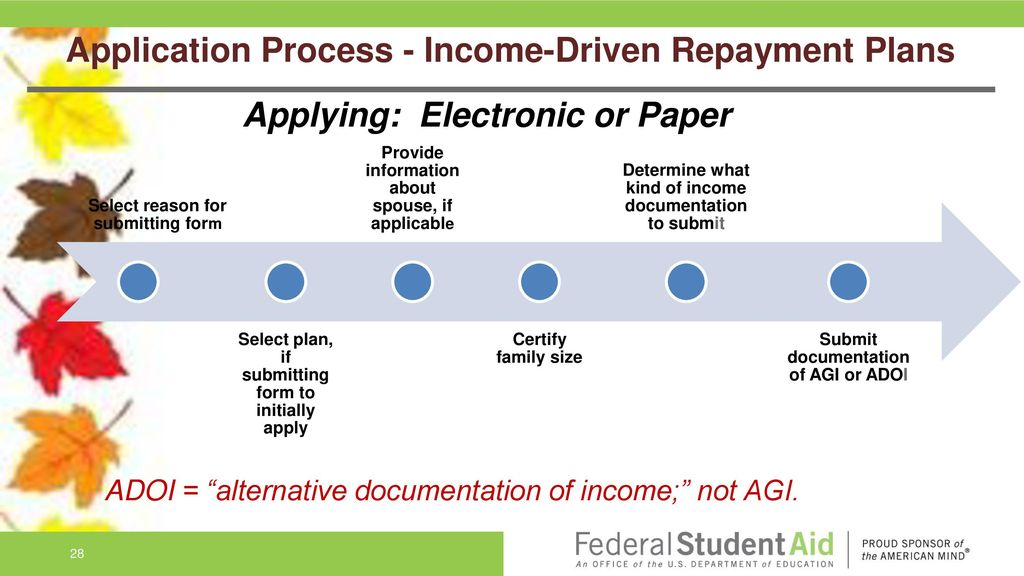 28 Application Process   Income Driven Repayment Plans