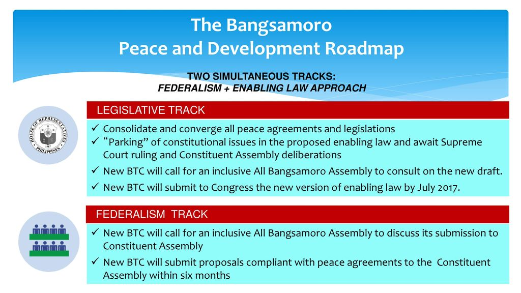 Image result for duterte signs bangsaoro organic law pic CNN