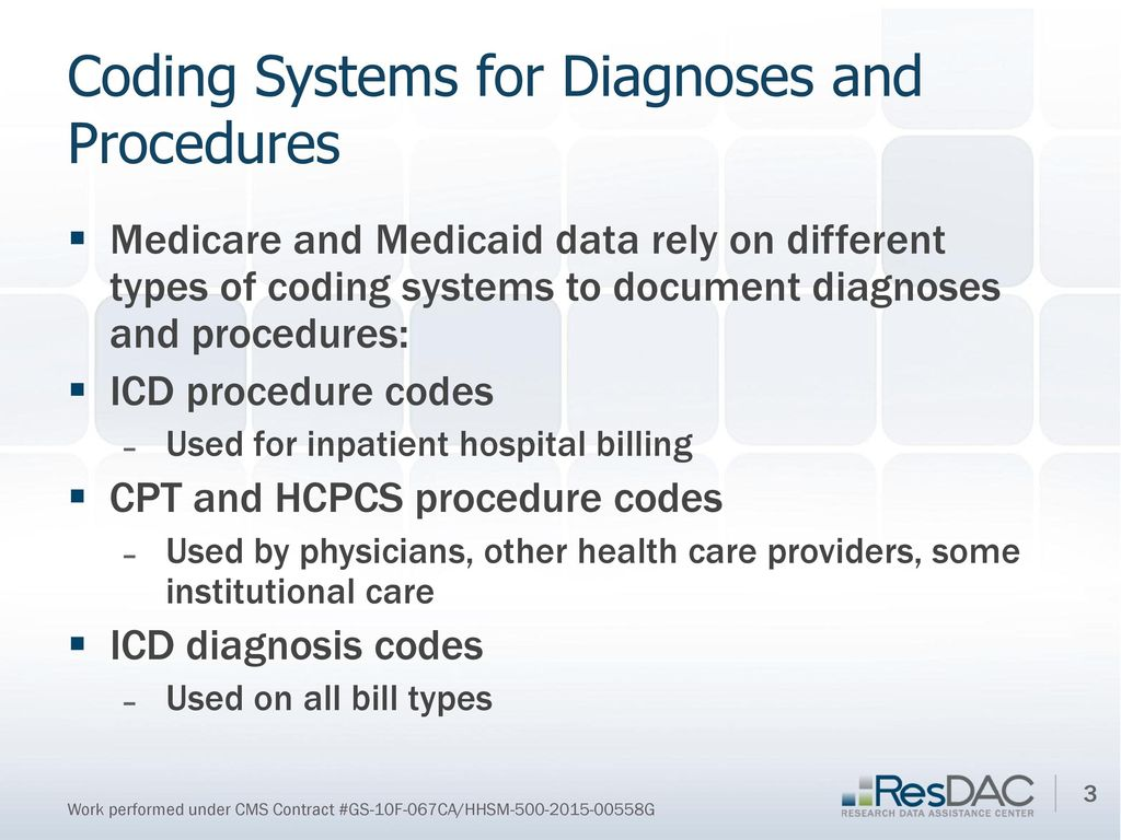 Coding Systems for Diagnoses and Procedures
