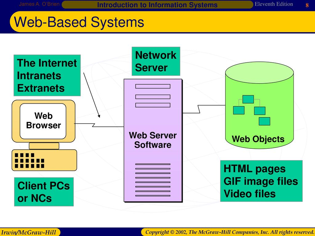 mpis nciip data resources - HD 1024×768