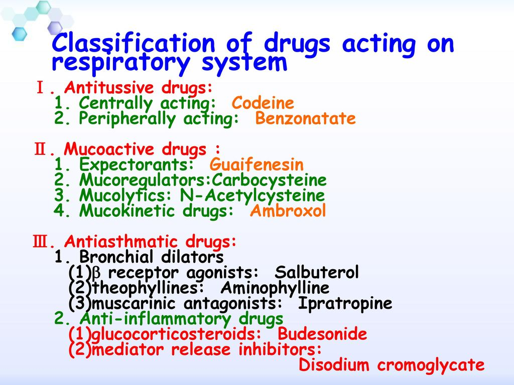 Antitussives and their classification 6