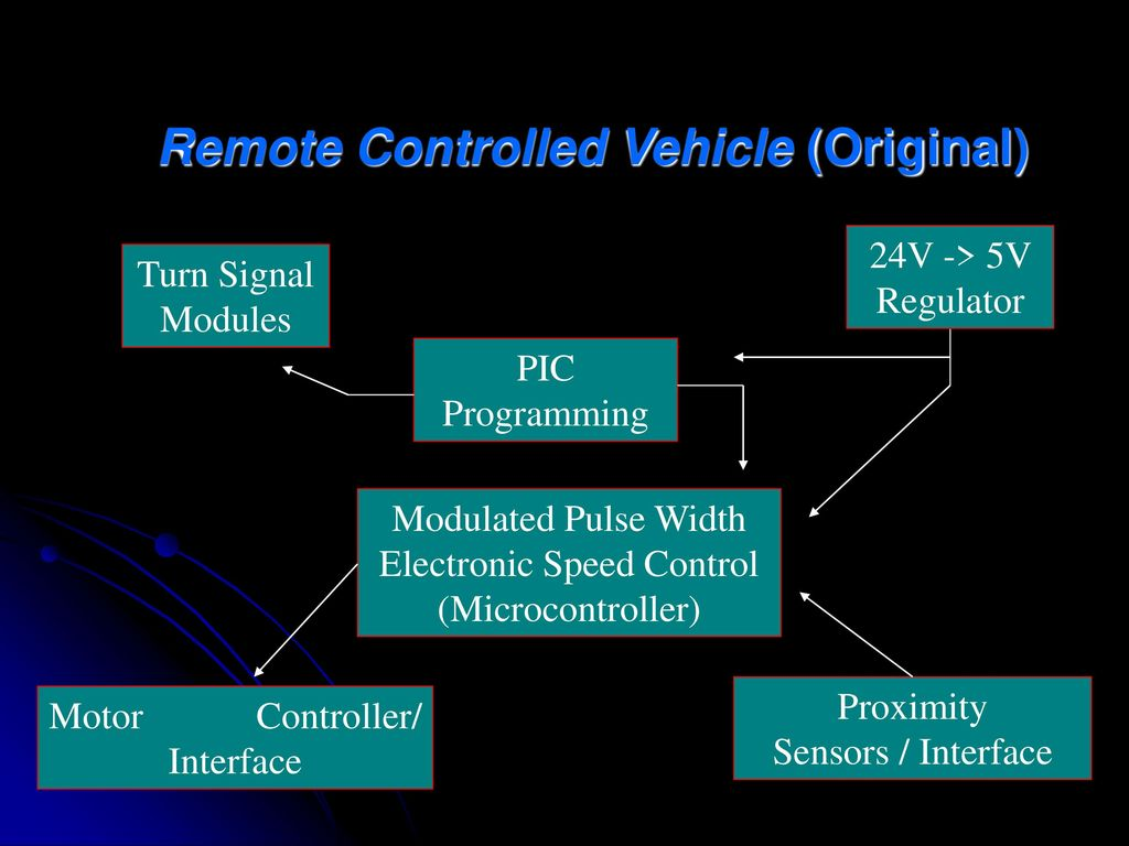 Remote Controlled Motor Vehicle - ppt download