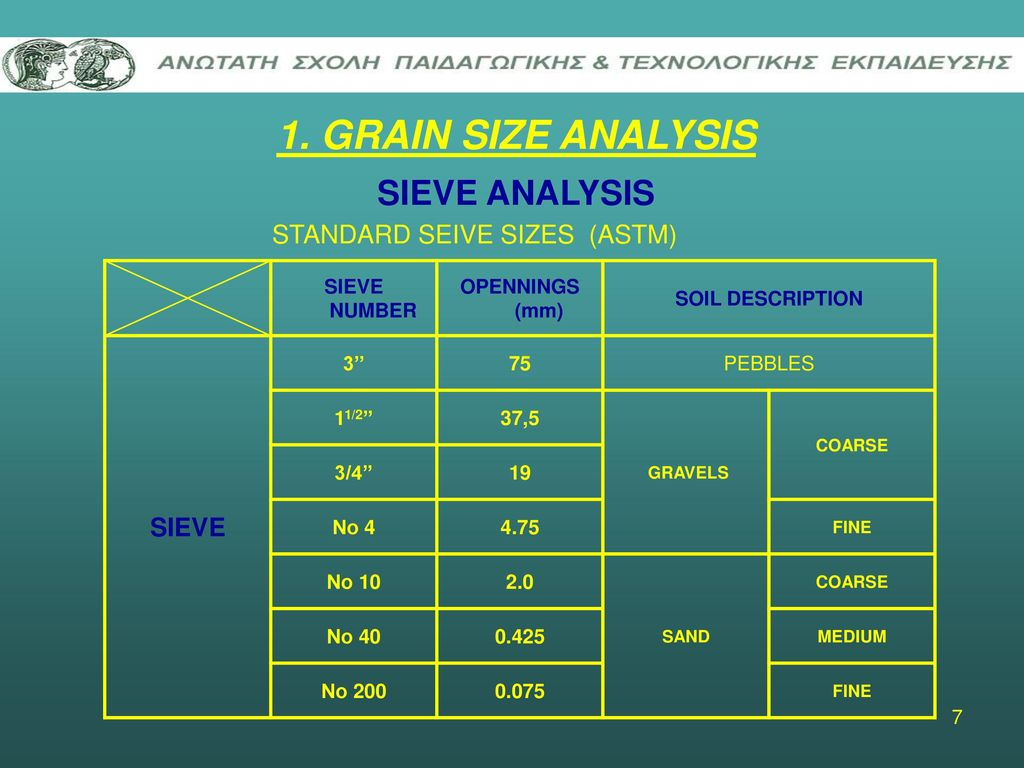 GRAIN SIZE ANALYSIS THE LABORATORY TEST: ΤΜΗΜΑ ΕΚΠΑΙΔΕΥΤΙΚΩΝ - ppt