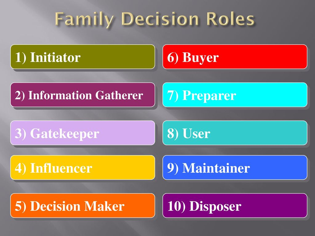family decision