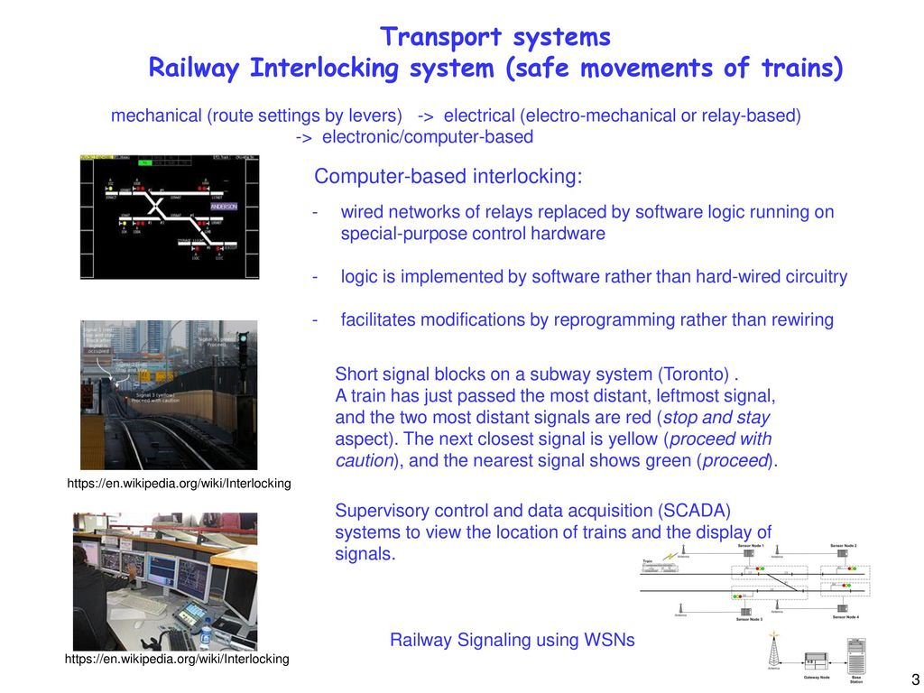 Relay Electrical Wiki Dependable Systems Master Of Science In Embedded Computing 3 Transport