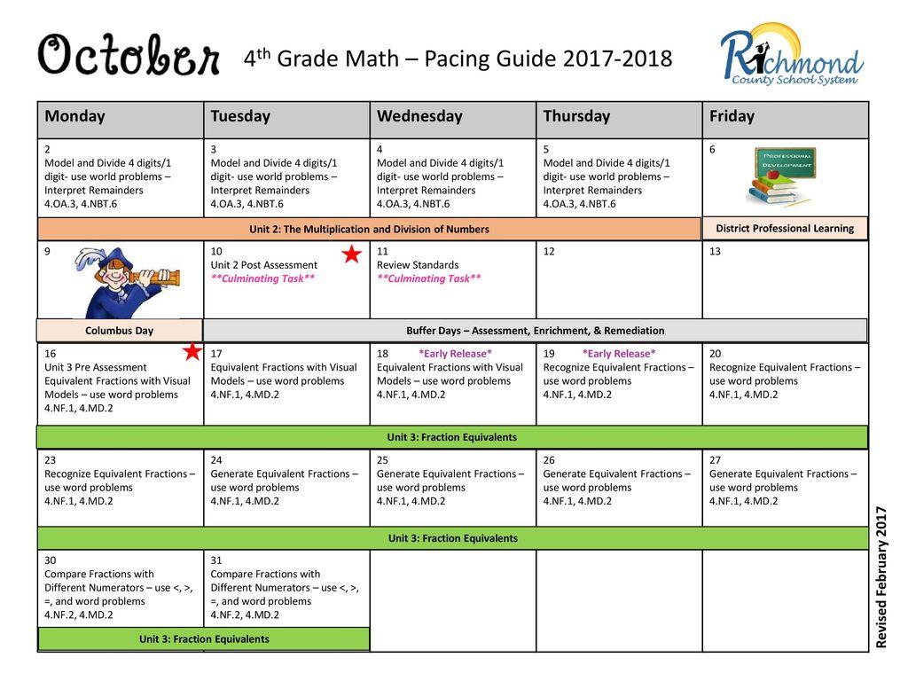 4th Grade Math – Pacing Guide
