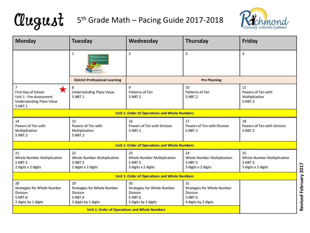 5th Grade Math – Pacing Guide