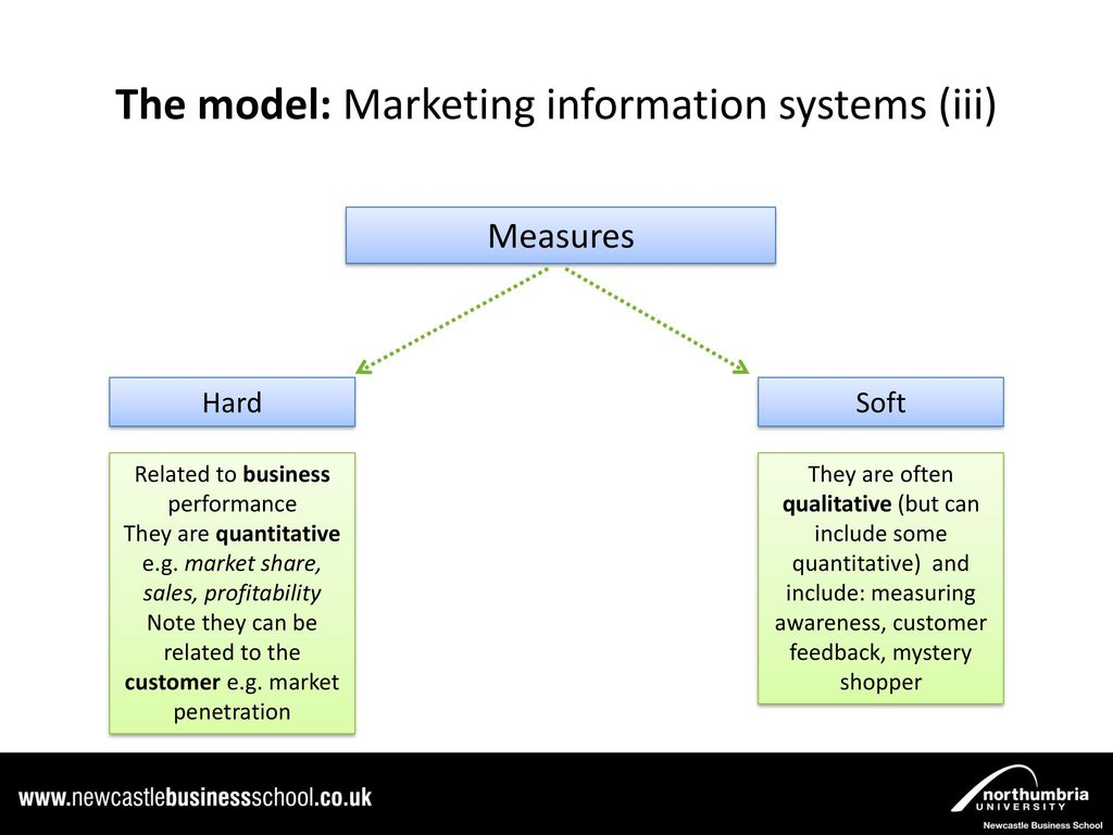 Nx201 business performance management ppt download 22 the malvernweather Gallery