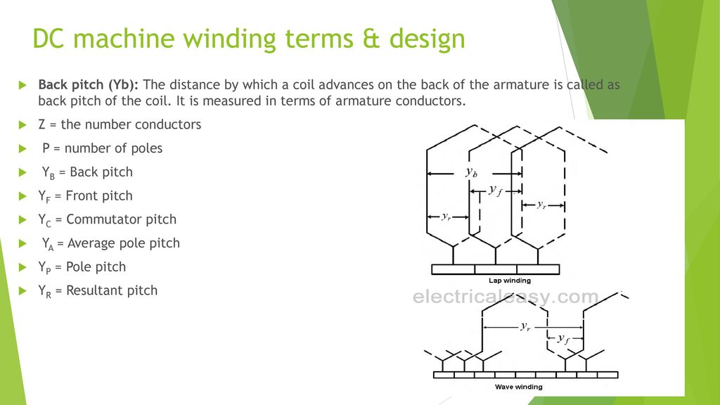 dc machine winding terms & design