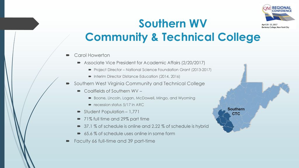 Southern west virginia community and tech college that interfere