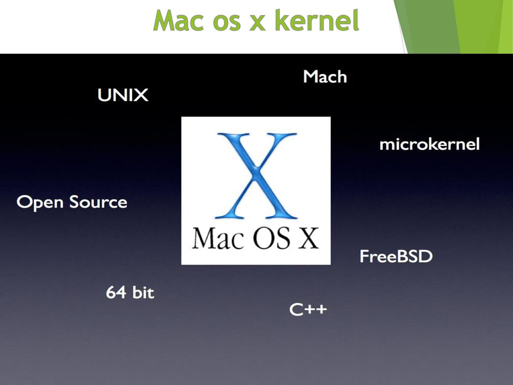 Mac OSX Kernel(XNU) Presented By: K Avinash Reddy - ppt download