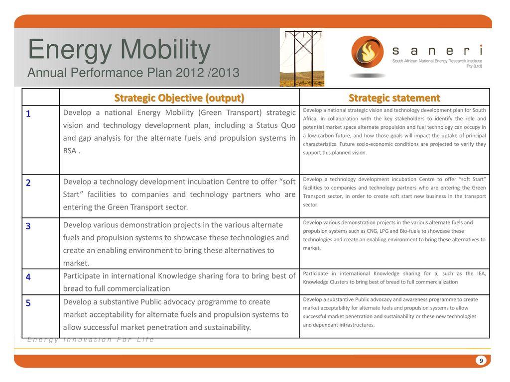 SANEDI – energy mobility & Green Transport Strategic