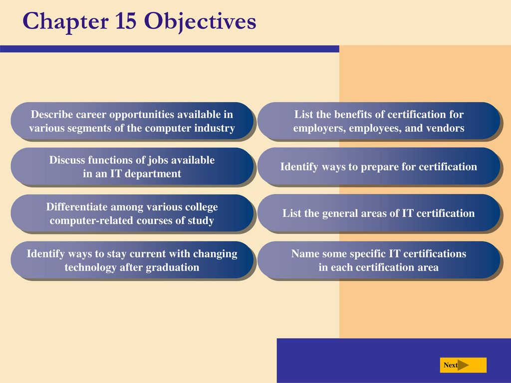 Chapter 15 Computer Careers and Certification - ppt download