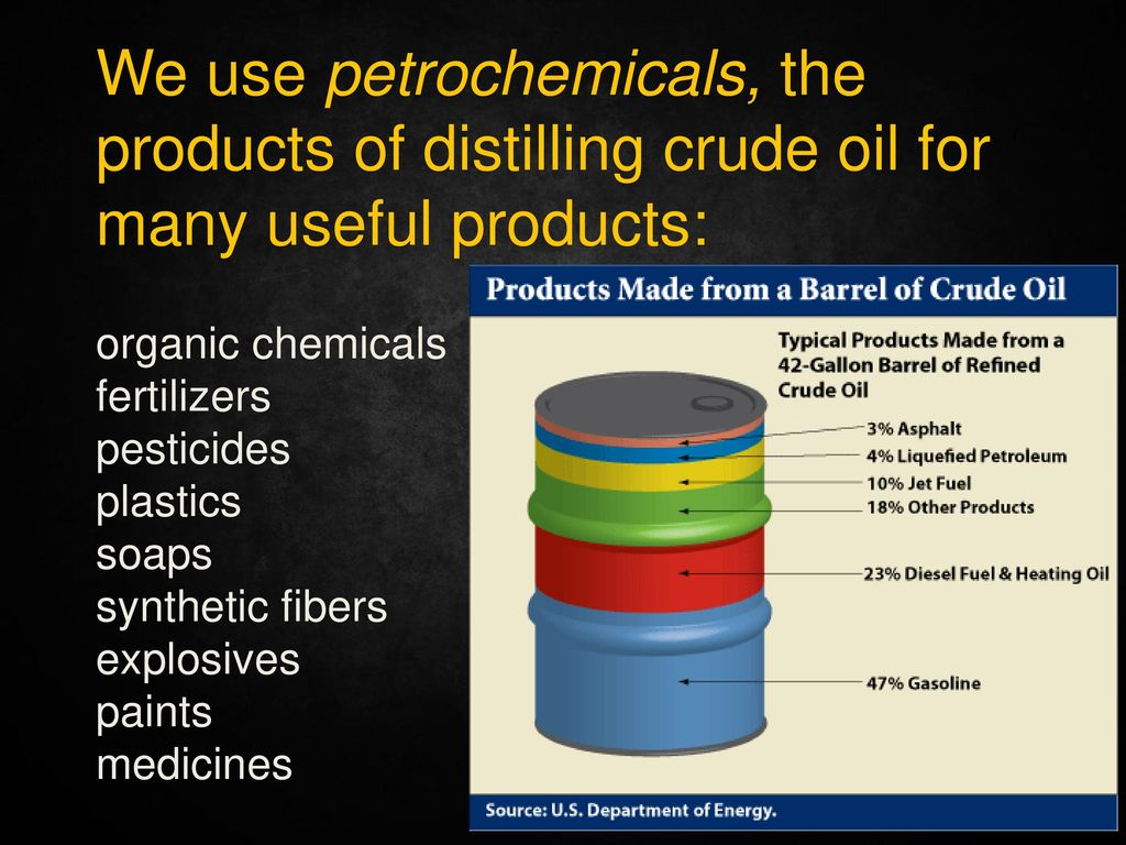 We+use+petrochemicals,+the+products+of+d