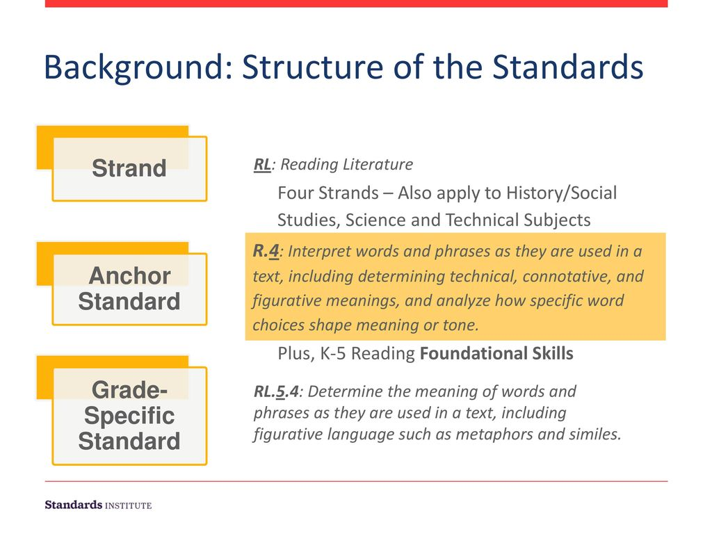 Background: Structure of the Standards