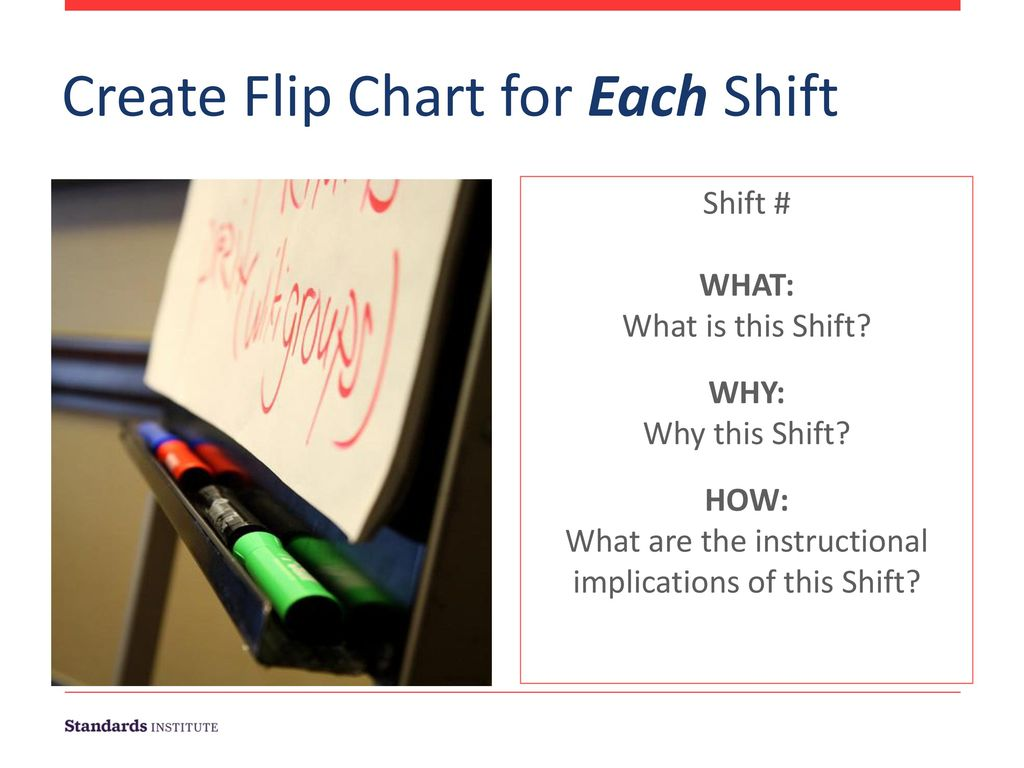 Create Flip Chart for Each Shift
