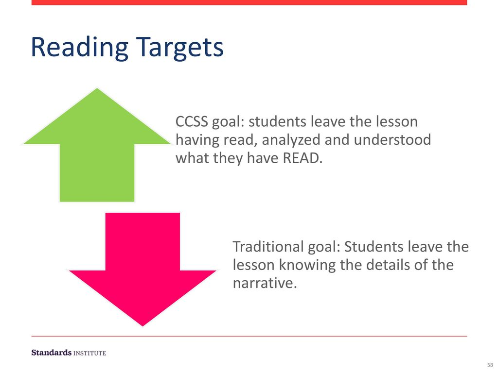 Reading Targets. CCSS goal: students leave the lesson having read, analyzed and understood what they have READ.