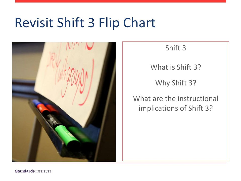 Revisit Shift 3 Flip Chart