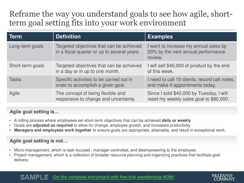 leverage agile goal setting for improved employee engagement