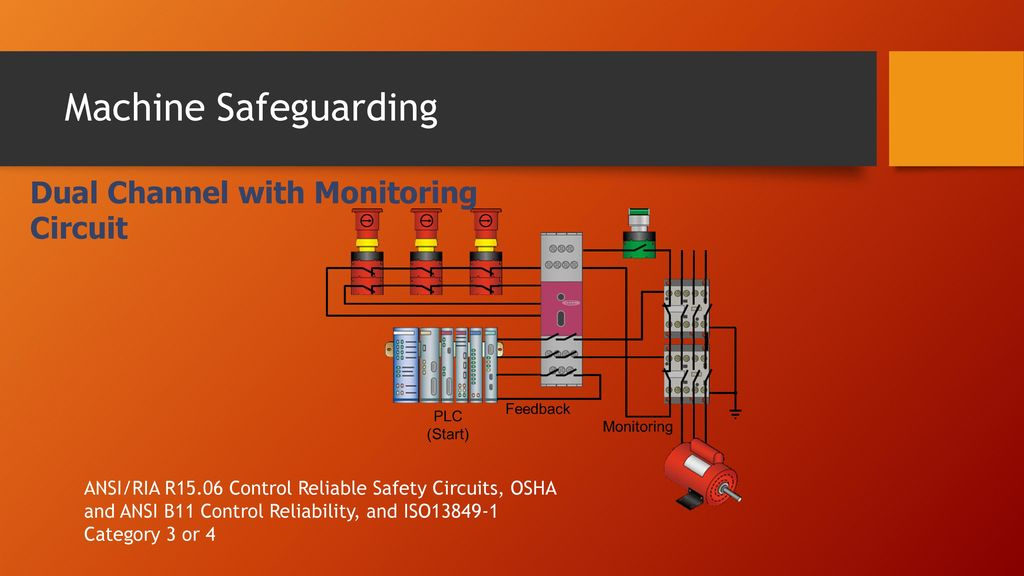 Machine+Safeguarding+Dual+Channel+with+Monitoring+Circuit machine guarding your first line of defense ppt download
