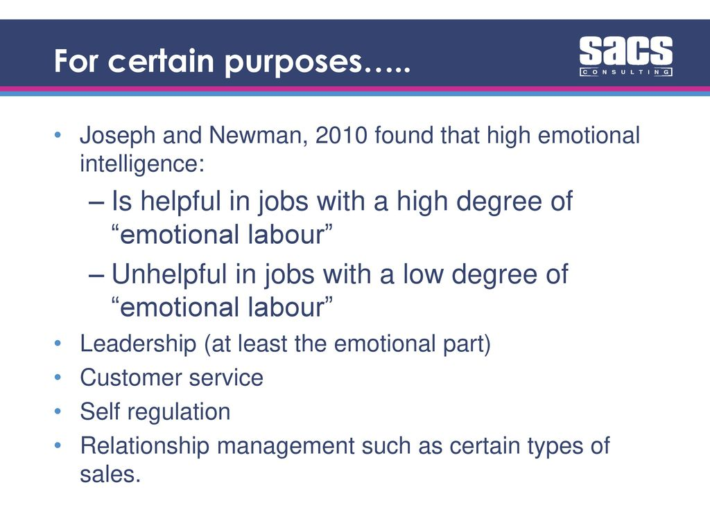 Emotional Intelligence What is it and does it matter? - ppt