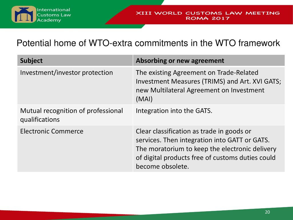 From Regional To Multilateral Tpp And Ceta As Standards For Future